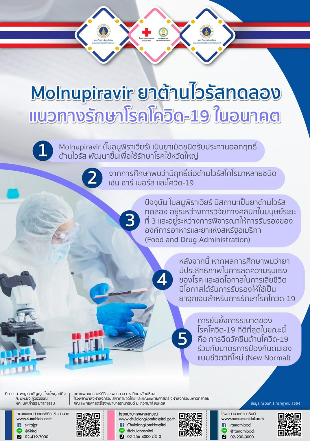 Molnupiravir ยาต้านไวรัสทดลองแนวทางรักษาโรคโควิด-19 ในอนาคต