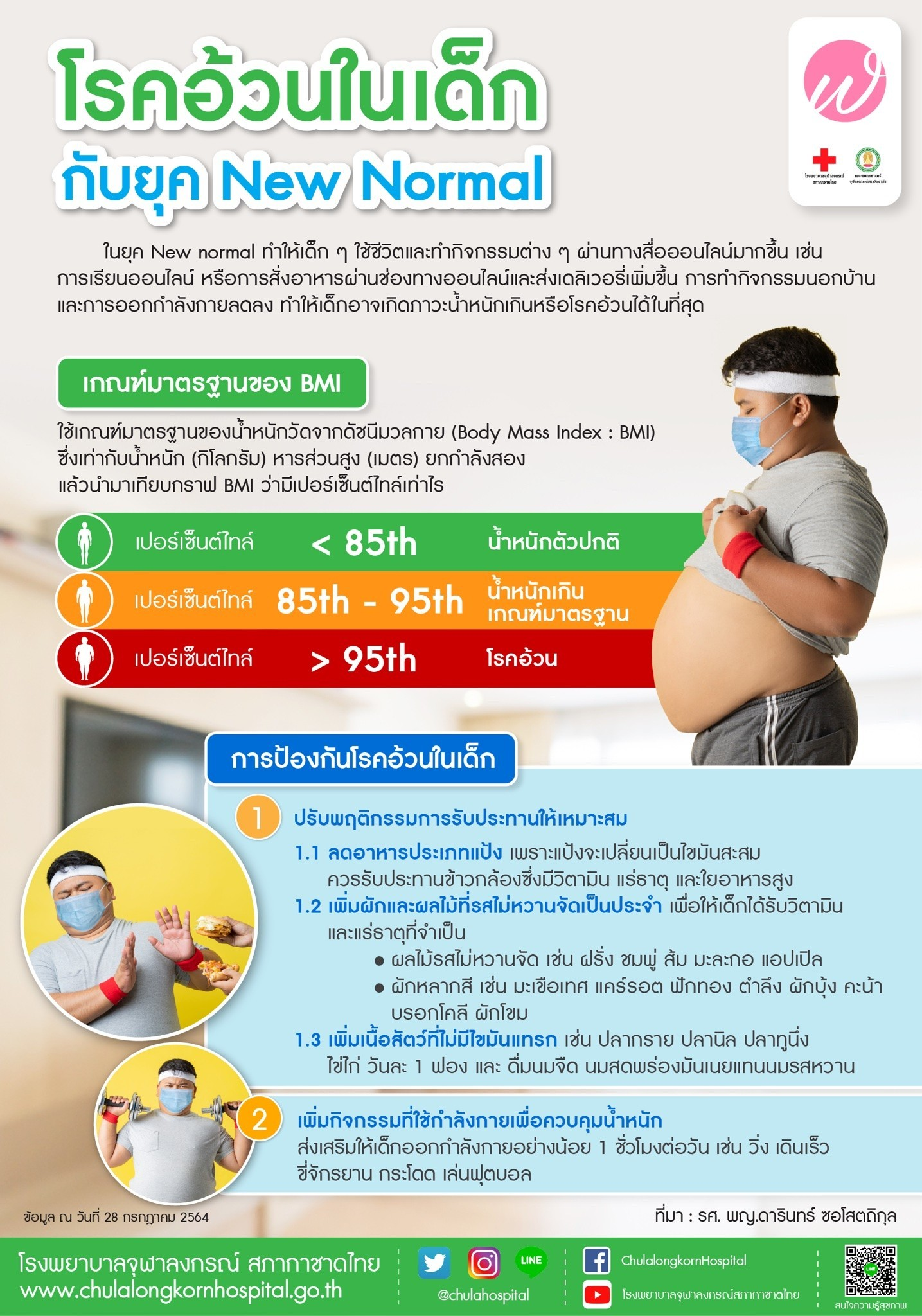 โรคอ้วนในเด็กกับยุค New Normal