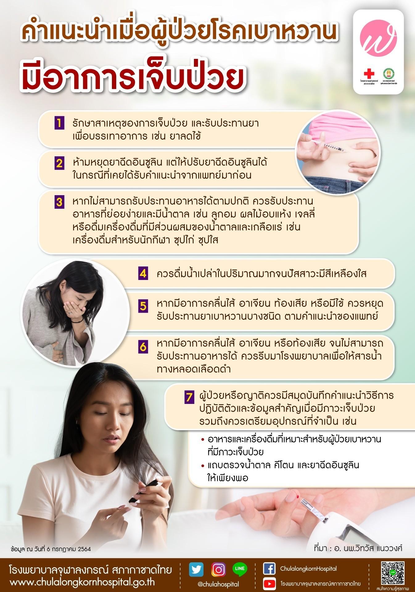 คำแนะนำเมื่อผู้ป่วยโรคเบาหวานมีอาการเจ็บป่วย