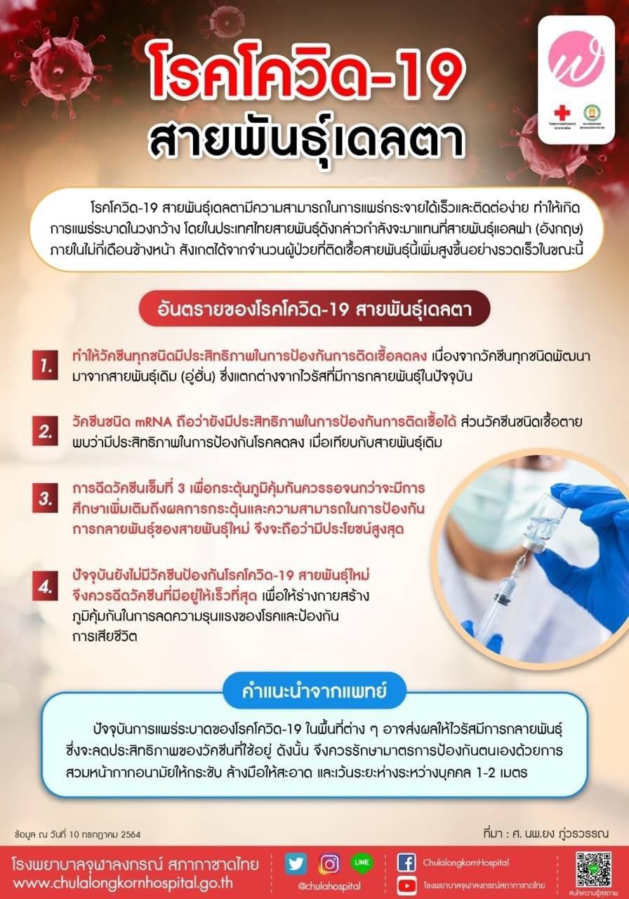 โรคโควิด-19 สายพันธุ์เดลตา