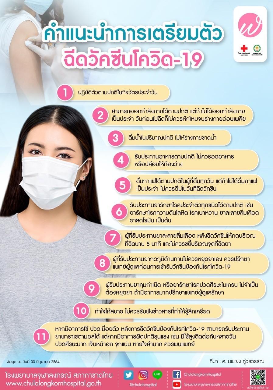 คำแนะนำการเตรียมตัวฉีดวัคซีนโควิด-19