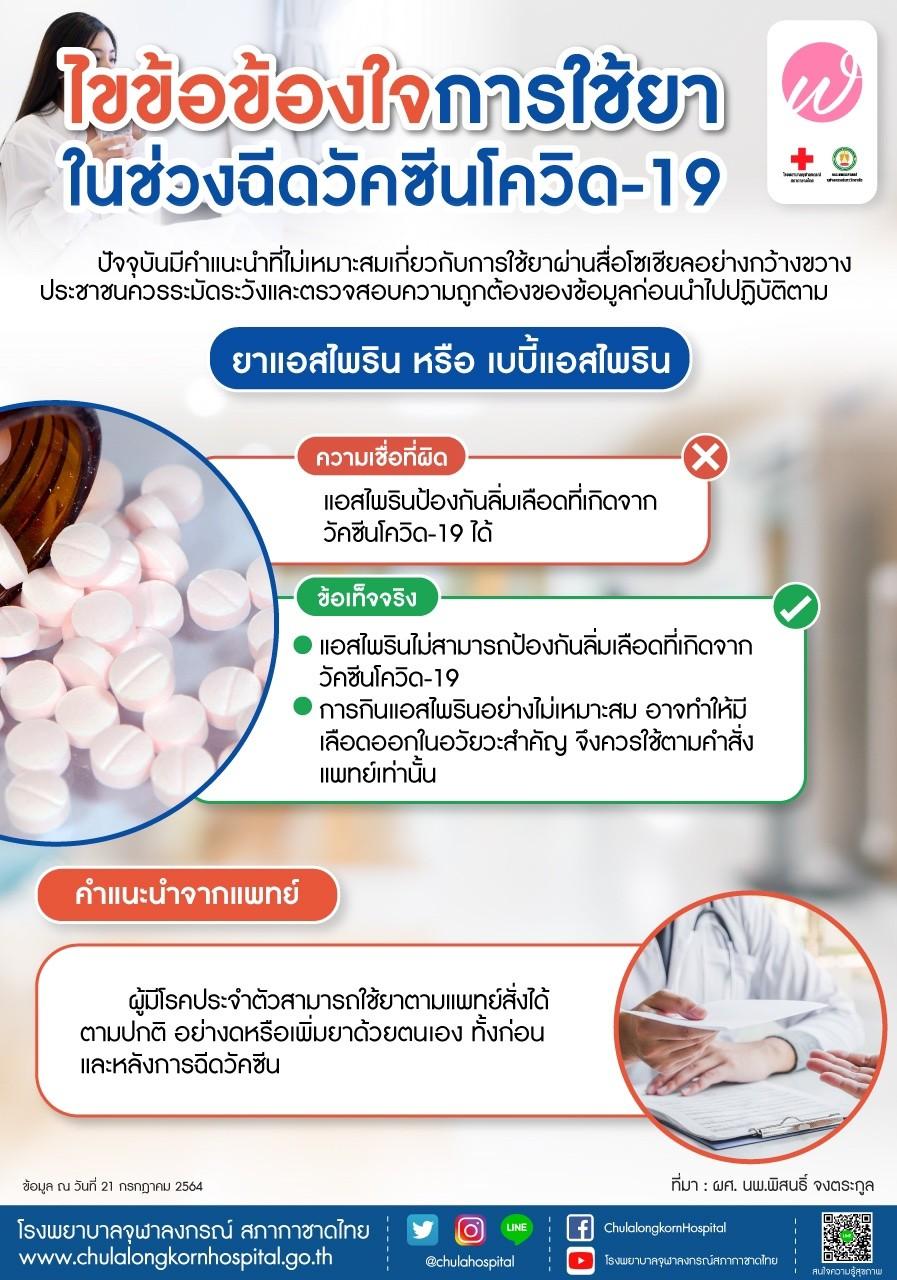 ไขข้อข้องใจการใช้ยาในช่วงฉีดวัคซีนโควิด-19