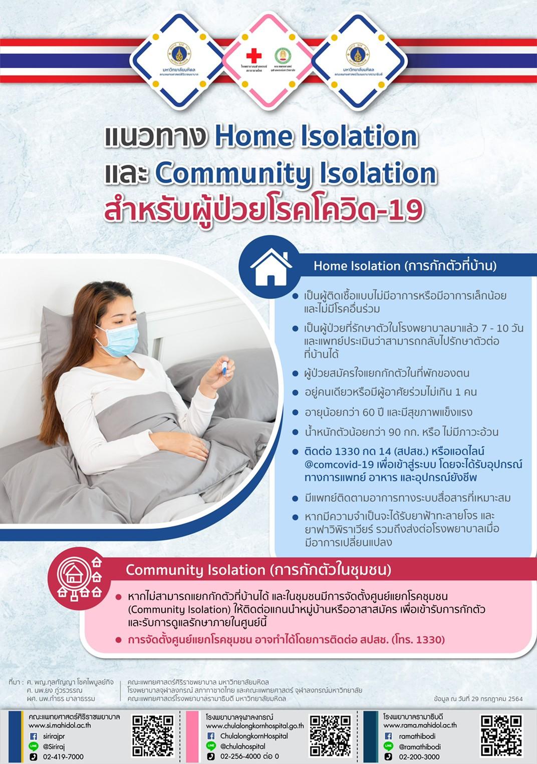 แนวทาง Home Isolationและ Community Isolationสำหรับผู้ป่วยโรคโควิด-19