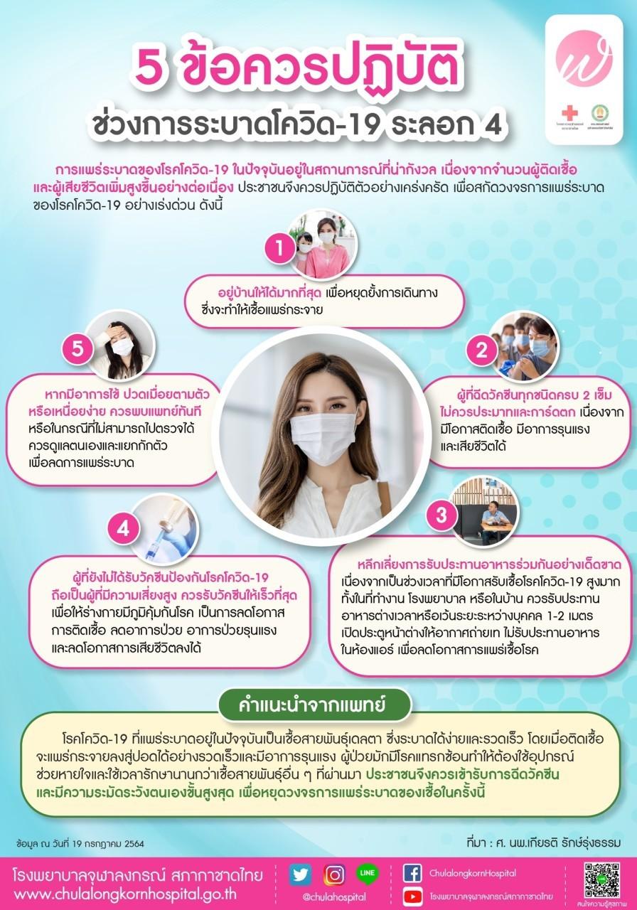 5 ข้อควรปฏิบัติช่วงการระบาดโควิด-19 ระลอก 4