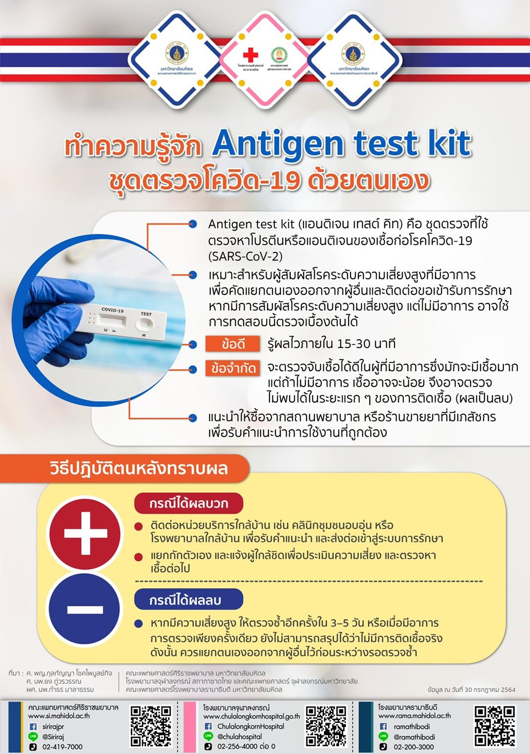 ทำความรู้จัก Antigen test kit ชุดตรวจโควิด-19 ด้วยตนเอง