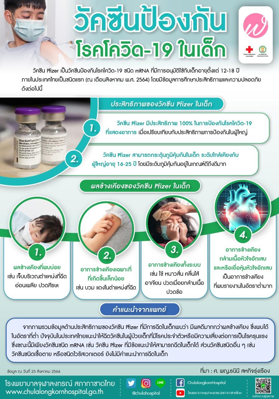 วัคซีนป้องกันโรคโควิด-19 ในเด็ก