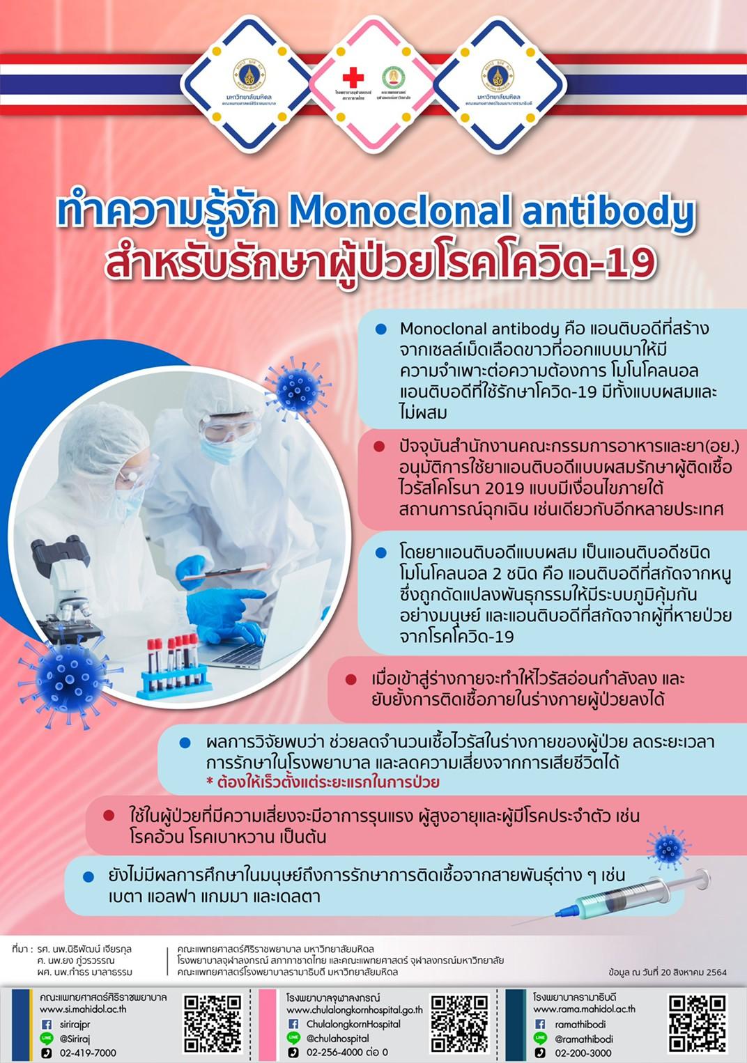 ทำความรู้จัก Monoclonal antibody สำหรับรักษาผู้ป่วยโรคโควิด-19