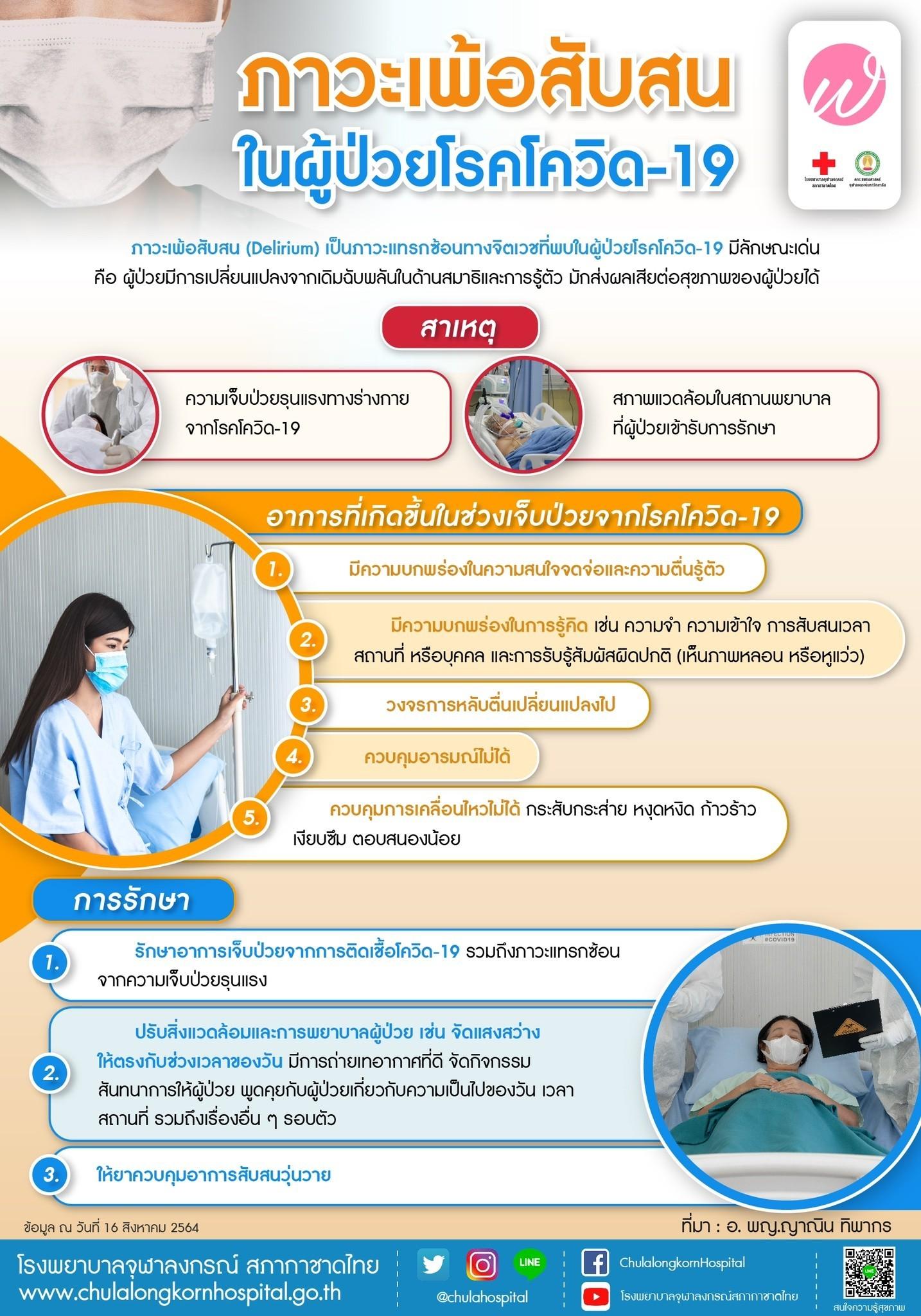 ภาวะเพ้อสับสนในผู้ป่วยโรคโควิด-19