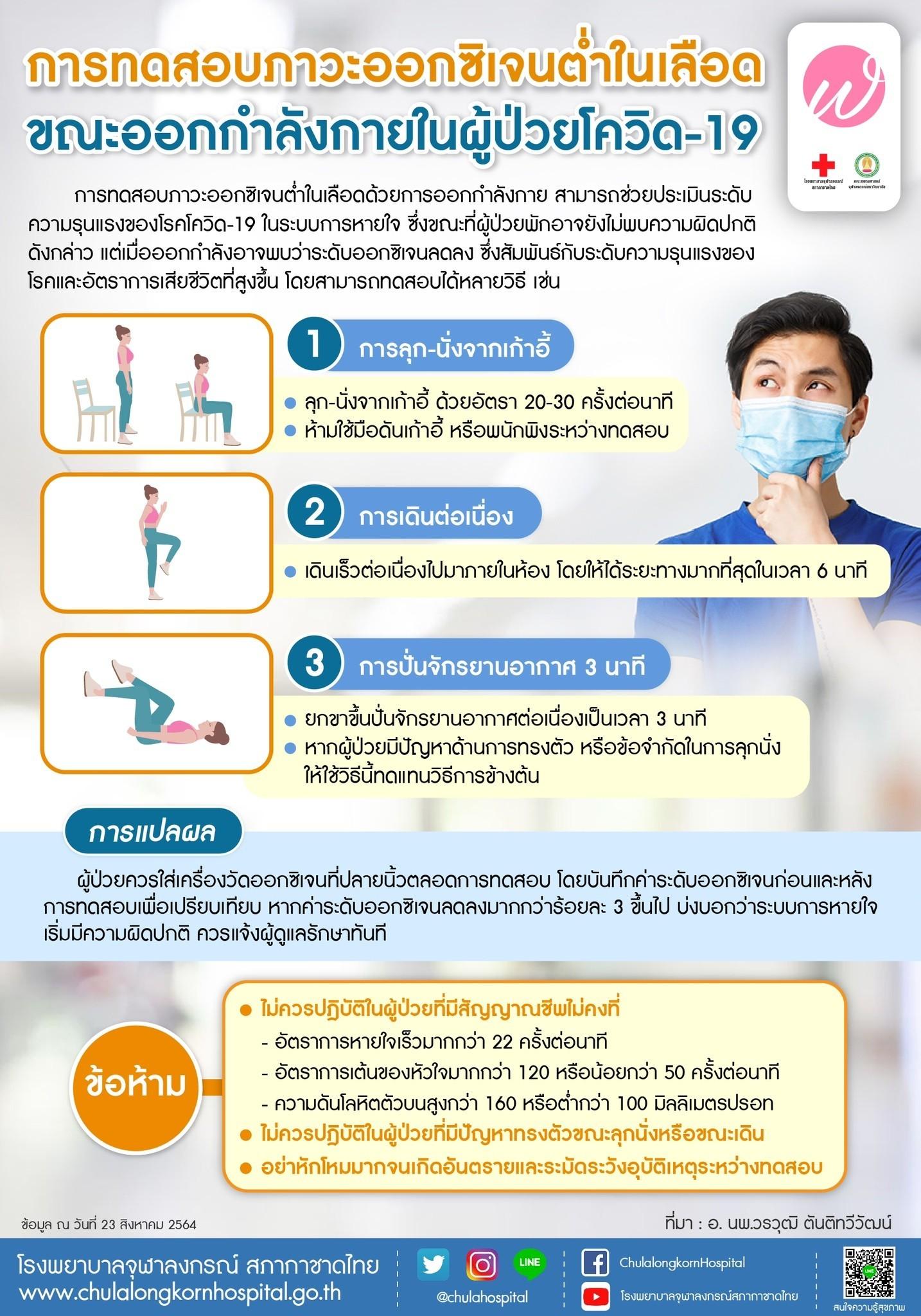 การทดสอบภาวะออกซิเจนต่ำในเลือดขณะออกกำลังกายในผู้ป่วยโควิด-19