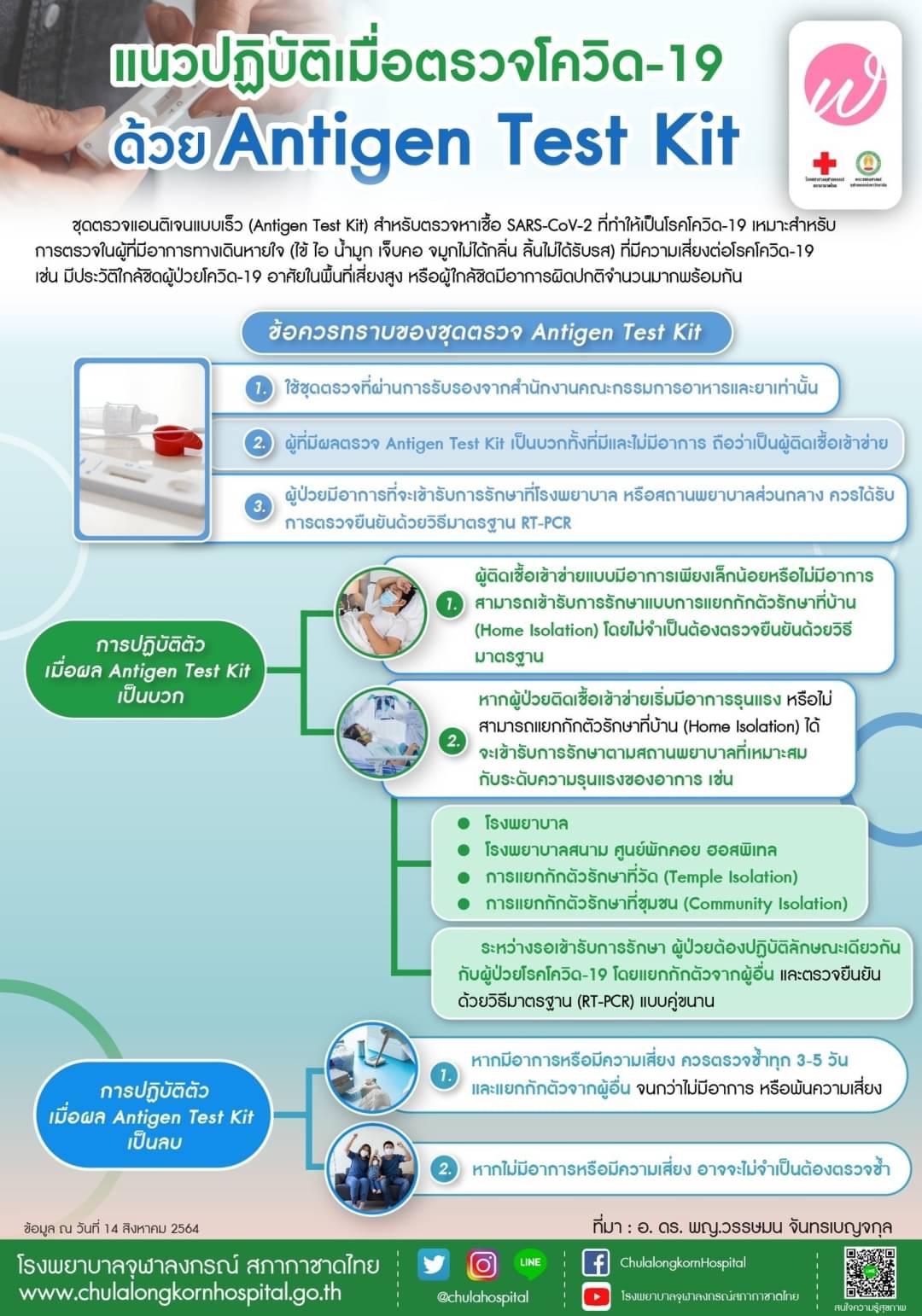 แนวปฏิบัติเมื่อตรวจโควิด-19 ด้วย Antigen Test Kit