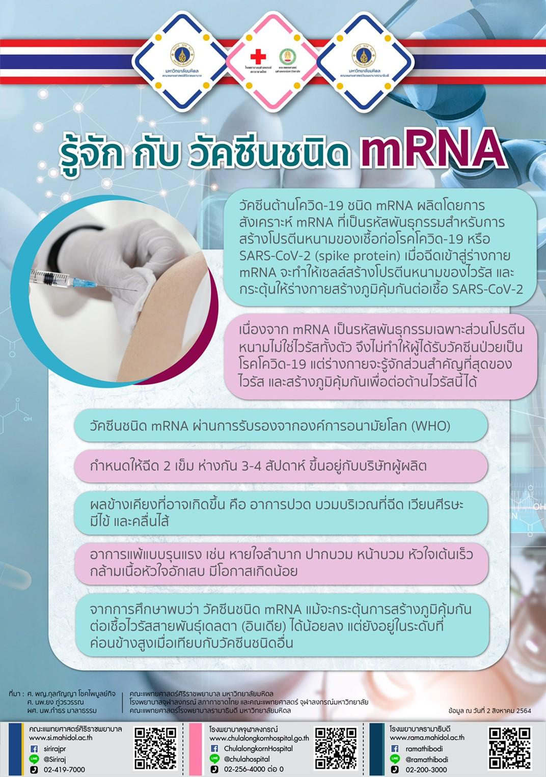 รู้จัก กับ วัคซีนชนิด mRNA