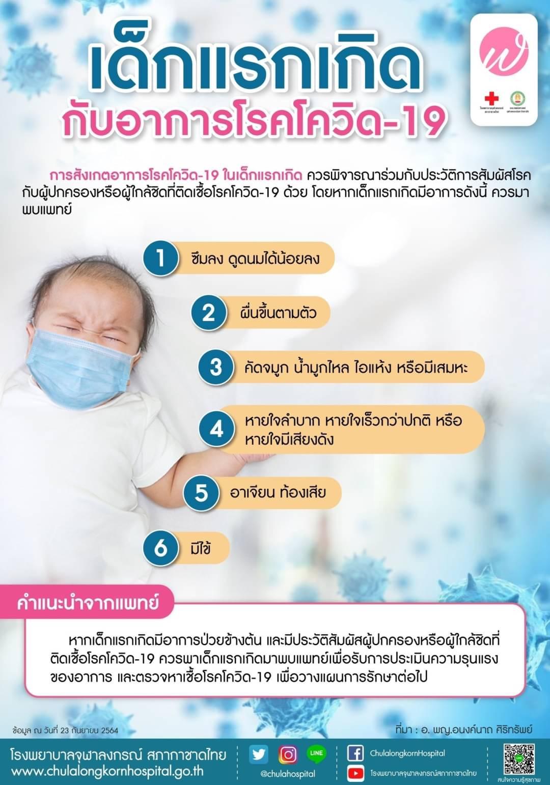 เด็กแรกเกิดกับอาการโรคโควิด-19