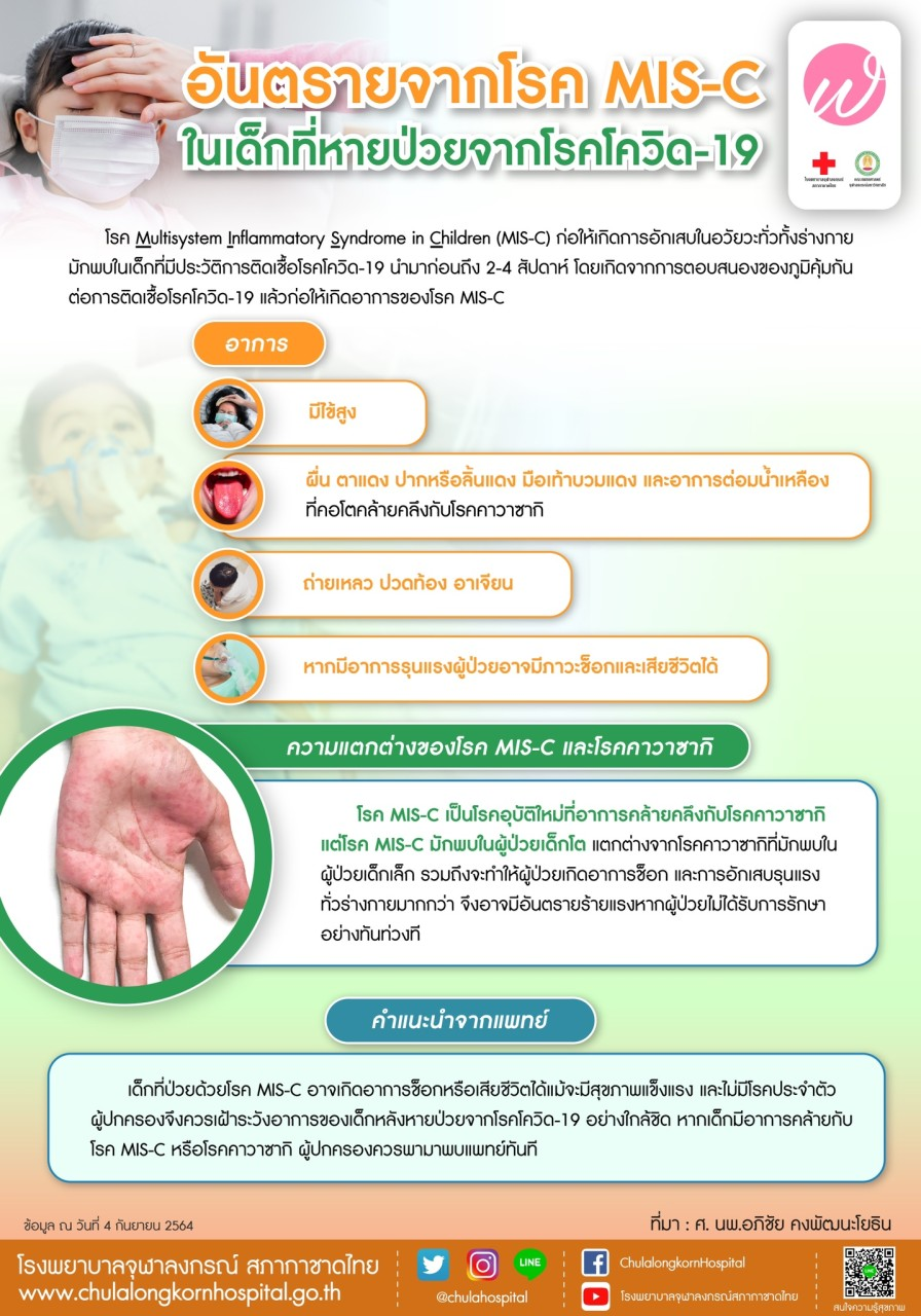 อันตรายจากโรค MIS-C ในเด็กที่หายป่วยจากโรคโควิด-19