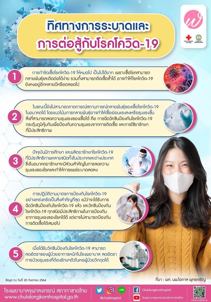 ทิศทางการระบาดและการต่อสู้กับโรคโควิด-19