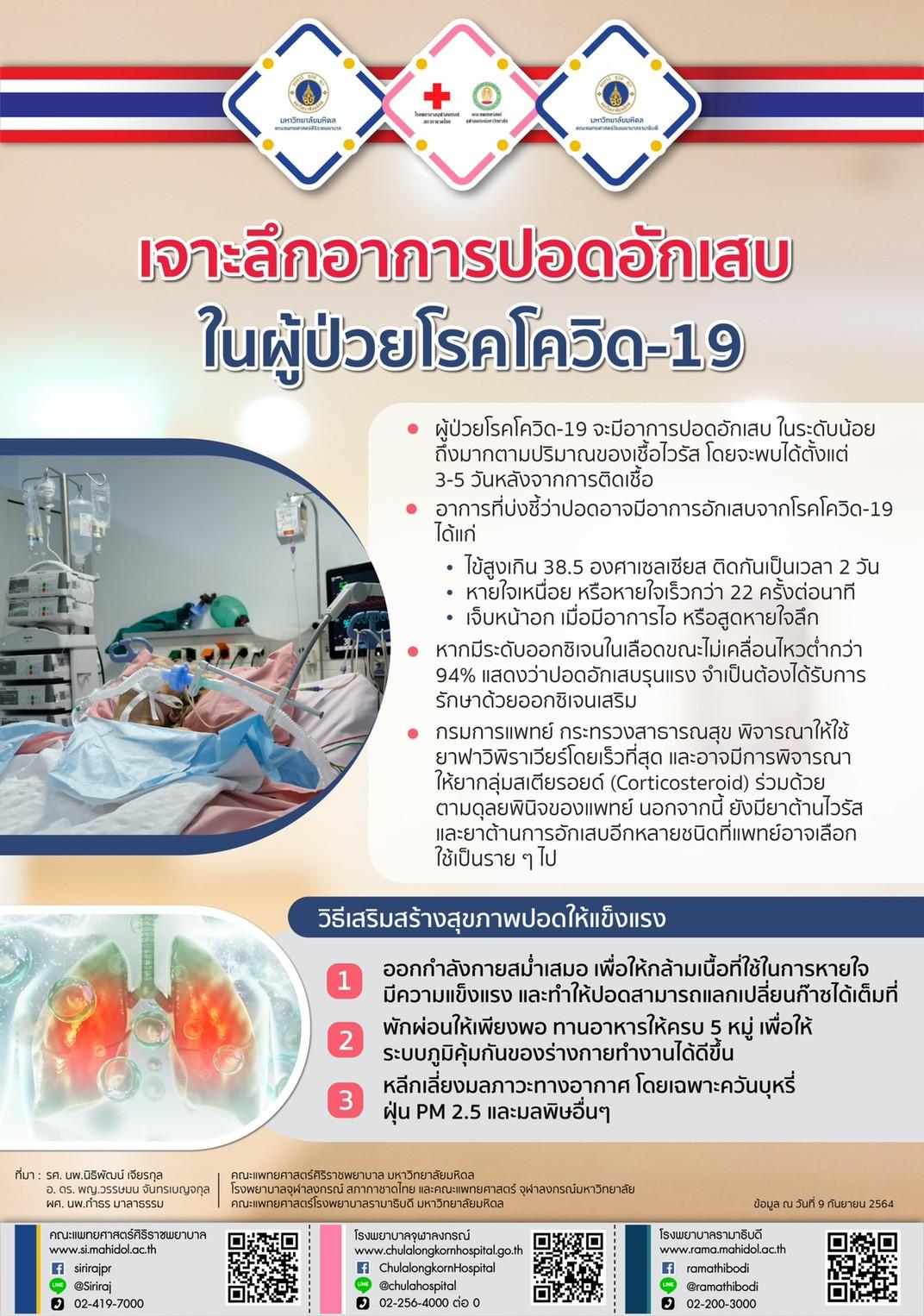 เจาะลึกอาการปอดอักเสบในผู้ป่วยโรคโควิด-19
