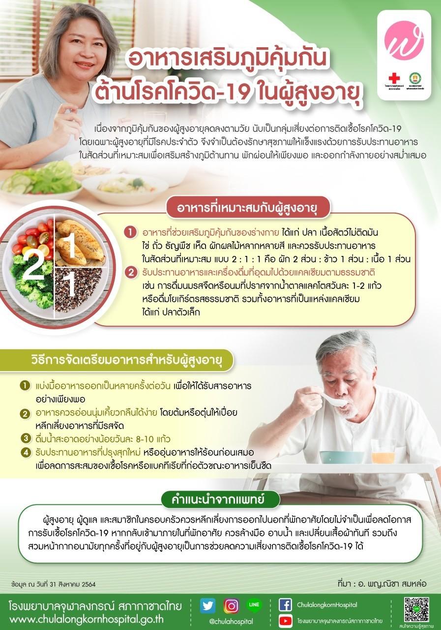 อาหารเสริมภูมิคุ้มกันต้านโรคโควิด-19 ในผู้สูงอายุ