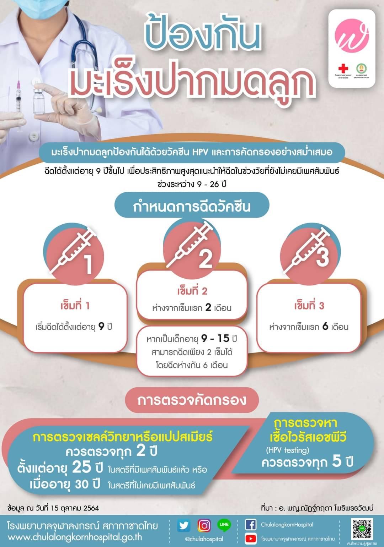 ป้องกันมะเร็งปากมดลูก