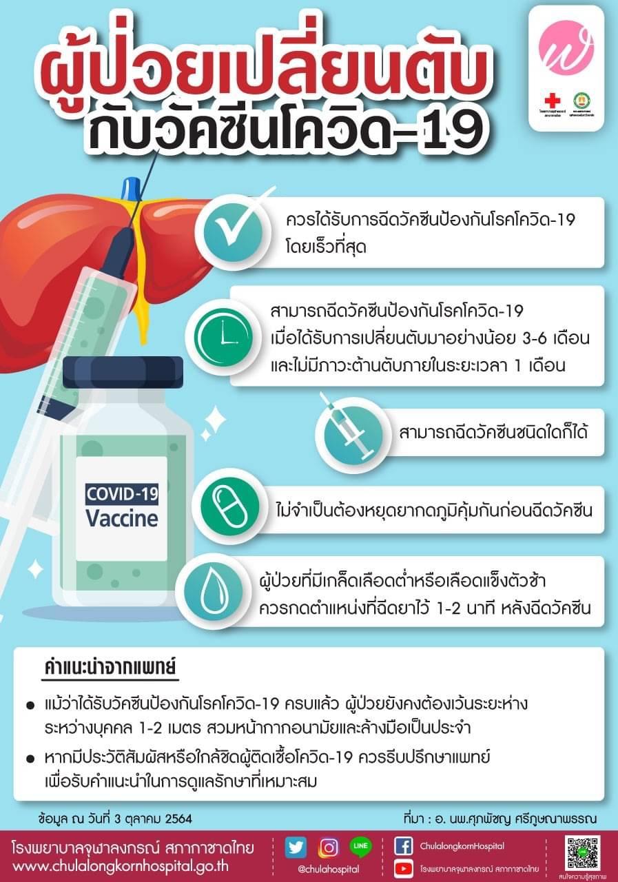 ผู้ป่วยเปลี่ยนตับกับวัคซีนโควิด-19